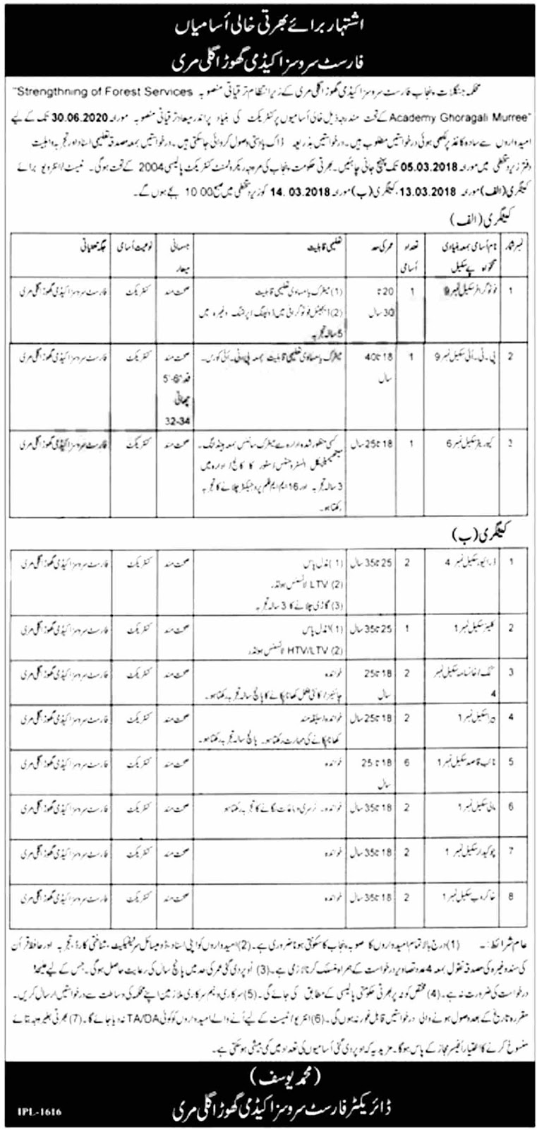 Jobs Forest Department Govt Of Punjab,Academy Ghora Gali Marruee Feb 2018