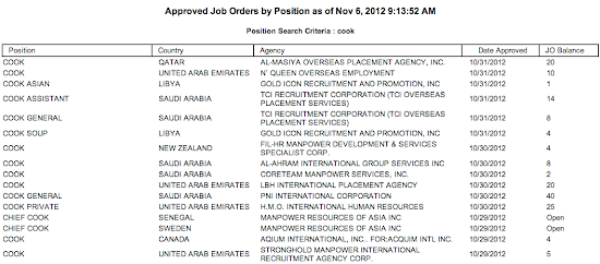 POEA Job Order list for the position of cook.