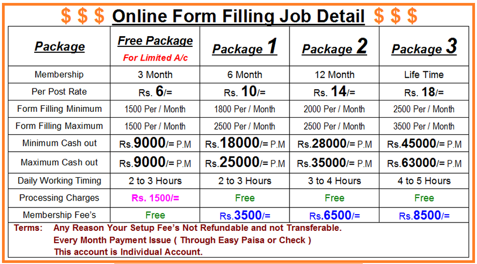 form-Filling-Package Online Form Filling Job In Mobile on