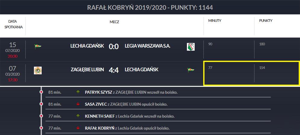 Raport z meczu 26. kolejki PKO Ekstraklasy sezonu 2019/20 pomiędzy Zagłębiem Lubin a Lechią Gdańsk<br><br>Publikacja z dnia 16.07.2020 r.<br><br>fot. PZPN / laczynaspilka.pl