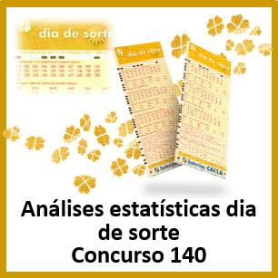 Estatísticas dia de sorte 140 análises das dezenas