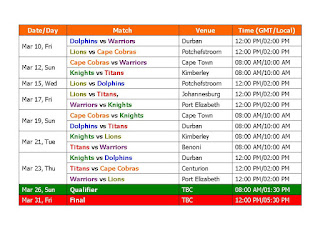 Cricket One Day Cup 2017 Schedule & Time Table Momentum,Momentum One Day Cup 2017,Cricket South Africa 2017,odi cricket series,ful schedule,icc 2017 cricket calender,t20 cricket,odi cricket,test cricket,Momentum One Day Cup 2017 schedule & time table,Momentum One Day Cup 2017 full fixture,Momentum One Day Cup 2017 teams,match detail,gmt time,ist time,local time,one day 2017 schedule & time table,Momentum One Day Cup 2017 fixture Momentum One Day Cup 2017, Cricket South Africa 2017 32 ODIs Start from Feb 2017 to Mar 31-2017 Teams : Titans, Dolphins, Knights, Cape Cobras, Lions, Warriors Click here for more detail..