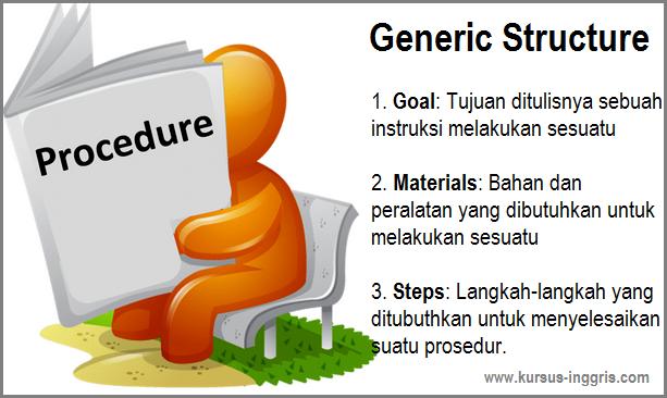 6 Contoh Procedure Text Singkat Dan Artinya Beserta Audio Mp3