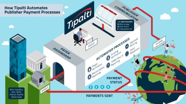Tipalti paypal bank