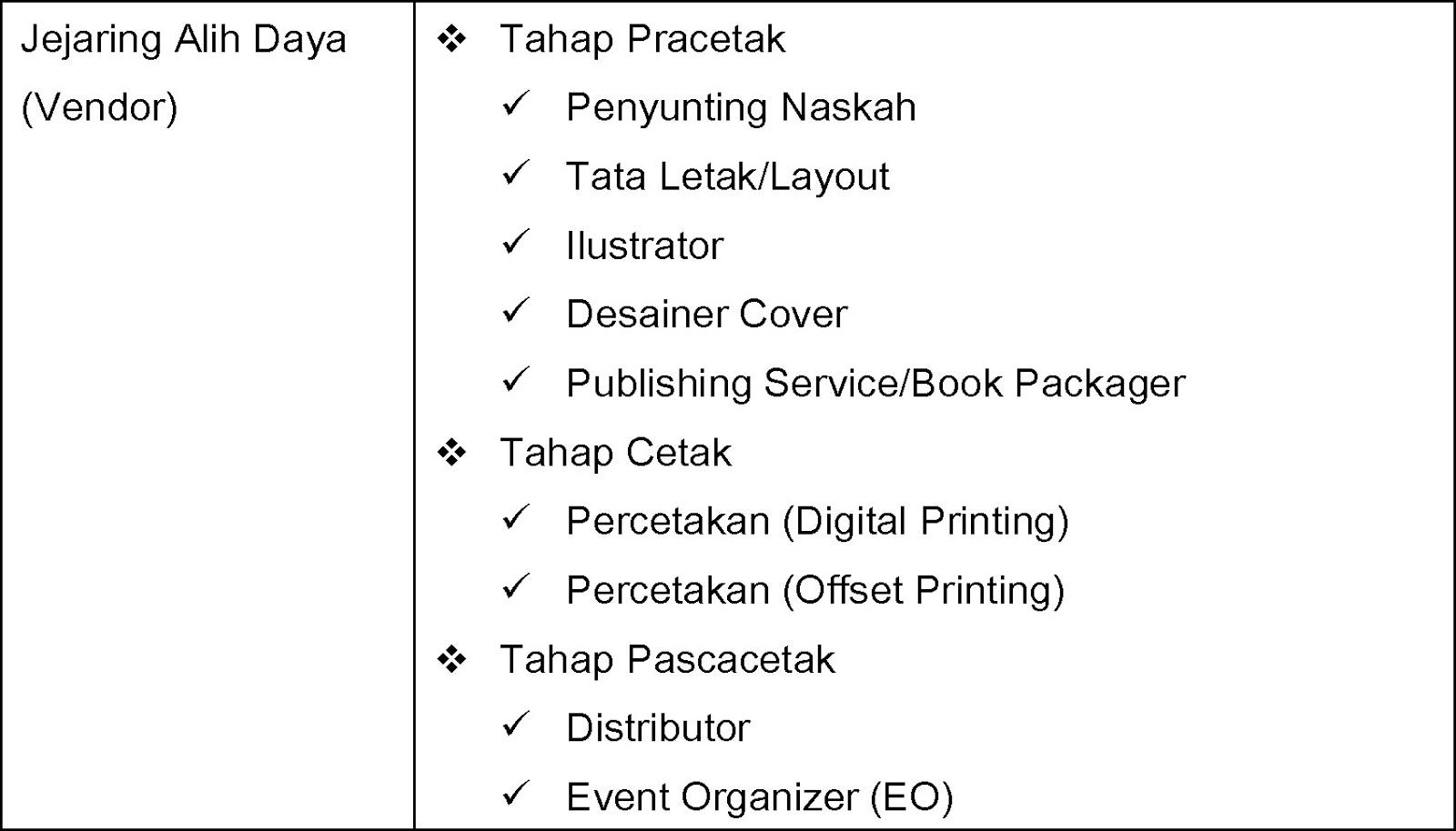 Jejaring Kerja Self-Publisher (1)