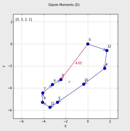Natural Dipole Analysis with IPython Notebook   Natural Bond