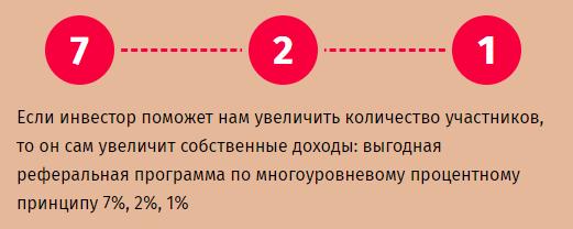 synovus.cc отзывы