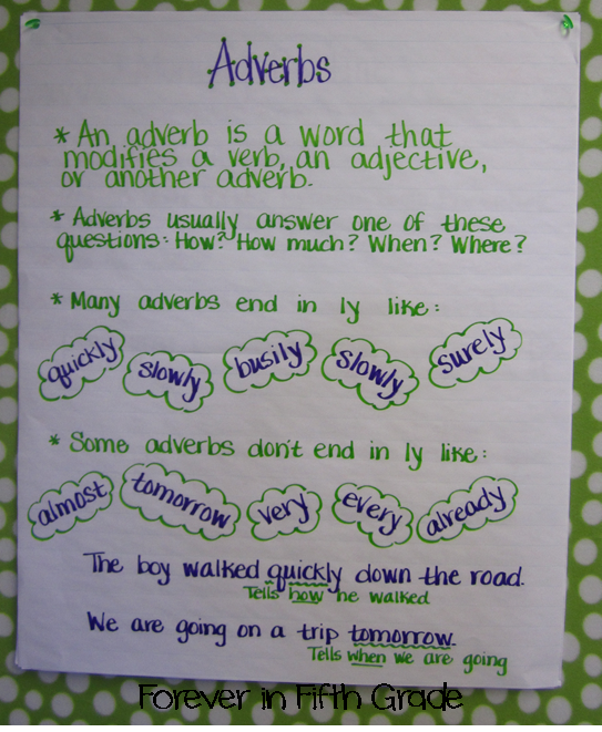 Pix For Gt Adverbs Anchor Chart