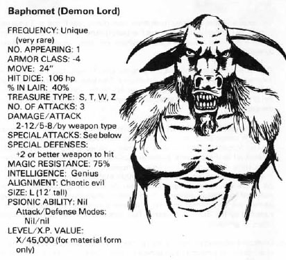 Power Score: Dungeons & Dragons – A Guide to Baphomet, Demon Lord of
