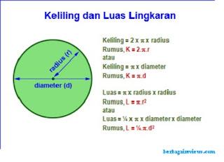 Lingkaran dan rumus luas serta keliling lingkaran - berbagaireviews.com