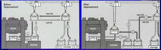 single engenharia automação industrial Schwerin
