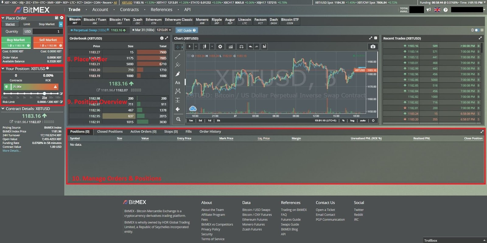 Should i trade binary options with centument ltd