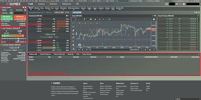 BitMEX Trading Dashboard Walkthrough: Trading Tools & Management