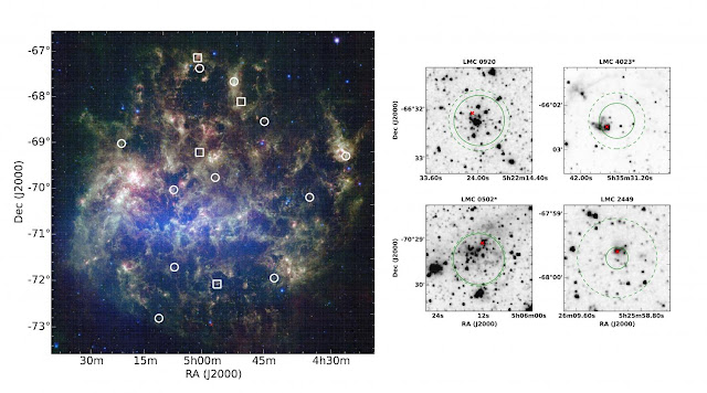 Star clusters discovery could upset the astronomical applecart