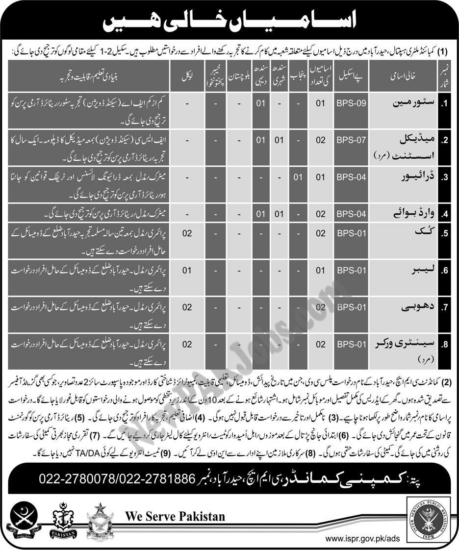 New Jobs announced in Combined Military Hospital, CMH Hyderabad, Pakistan Army Health Sector 2018