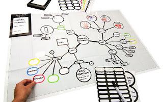 cara-membuat-mind-mapping