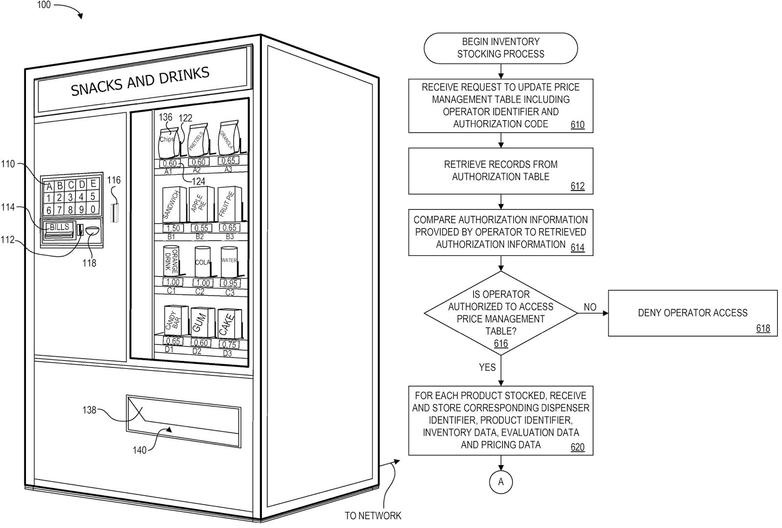 the chocolate vending machine