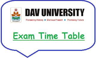 DAV University Exam Date Sheet 2020