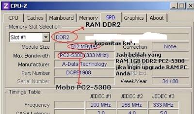 Tips memilih RAM