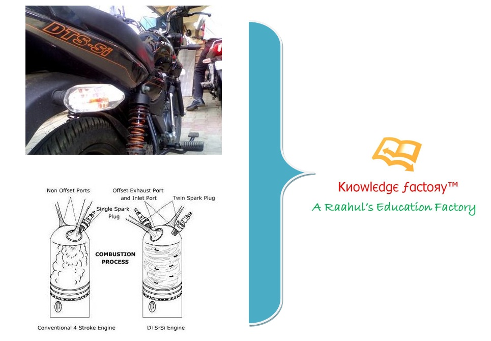 What Are Dts >> Knowledge Factory What Is Dts I And Dts Si And Dts Fi Technology