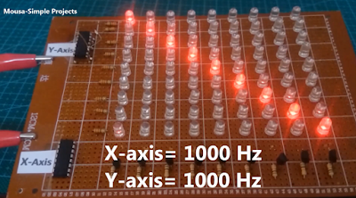 81 LED Matrix X-Y Controlled with two Clock Pulses
