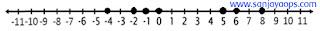 kunci jawaban senang belajar matematika kelas 6 sd kurikulum 2013