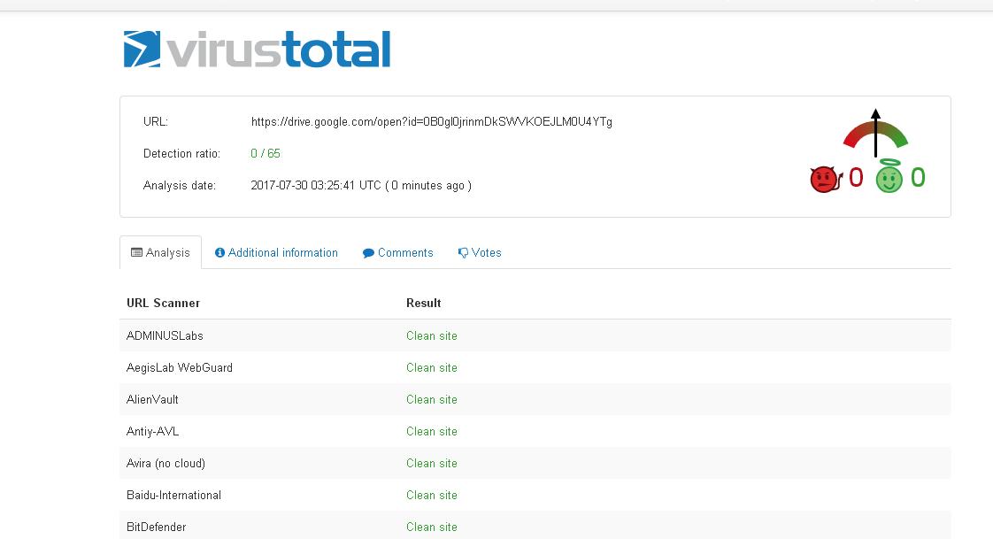 priv8 SMTP Checker 100% Working Tool SMTP For Free | Toxic Boys Team
