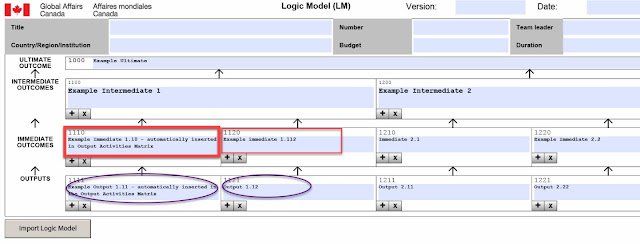 The GAC Logic Model Template automatically transfers information to the Output-Activities Matriz