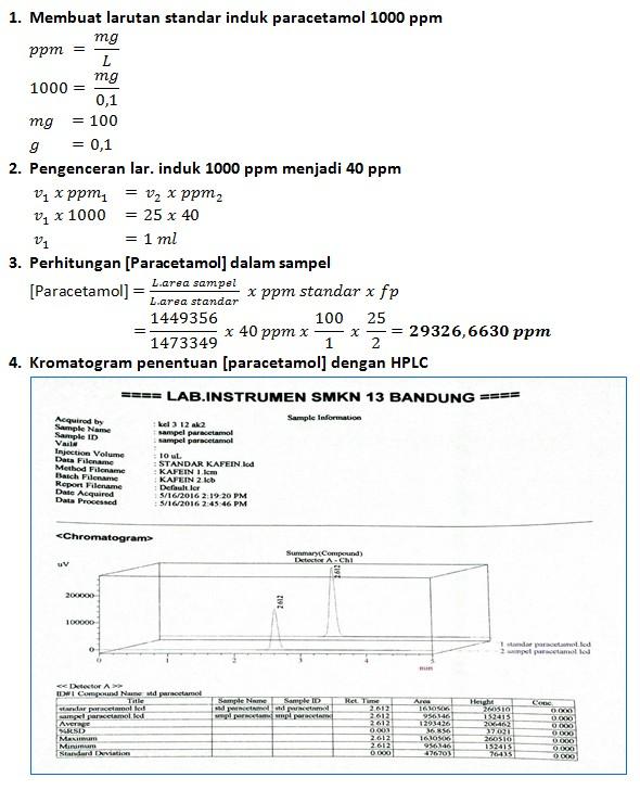 Laporan Penentuan Kadar Paracetamol dengan HPLC
