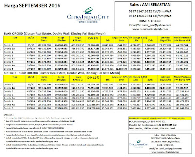 harga-cluster-orchid-citra-indah-city-september-2106
