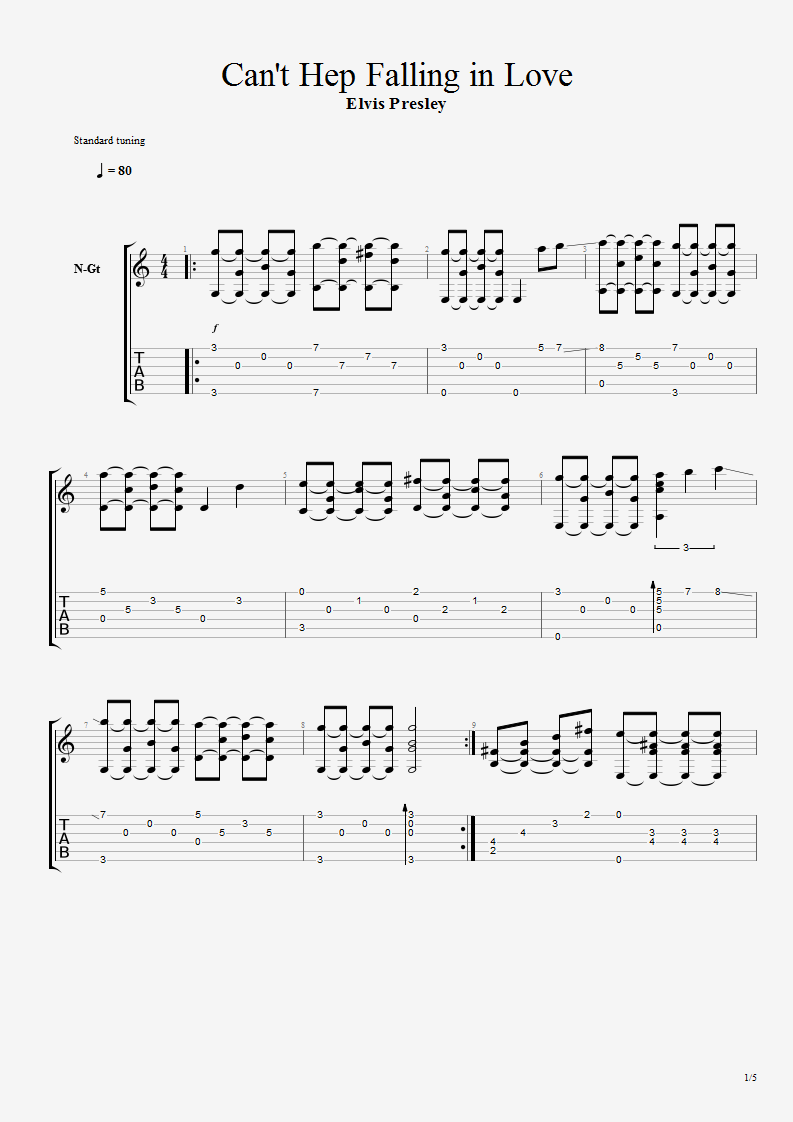 Guitar Chord Tab Lyric And Tutorial Cant Help Falling In Love