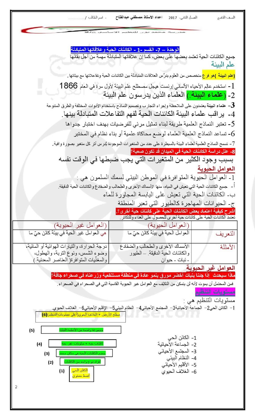 دليل المعلم للصف التاسع علوم ليبيا