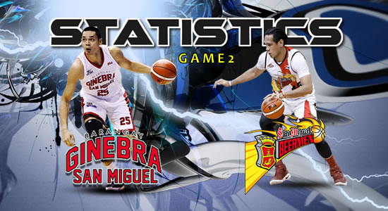List of Game 2 Stats SEMIS - Ginebra vs SMB 2018 PBA Philippine Cup
