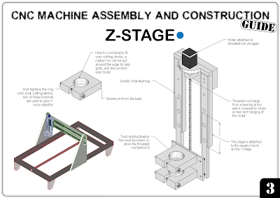 Jasper's DIY CNC Machine: DESIGN PLANS