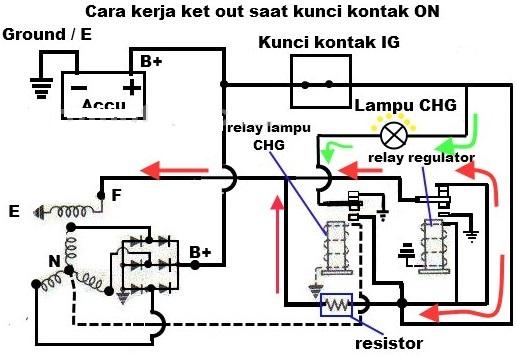 Cara Kerja Kelistrikan Ac Mobil likewise  on solusi battery cara kerja relay