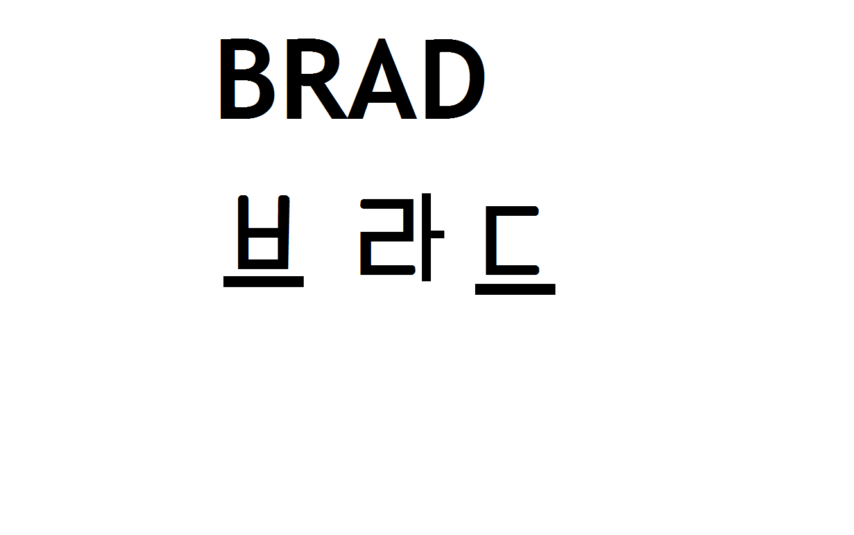 Study Korean Together: Details of the Korean Alphabet Pt1