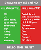 10 ways to say YES and NO in English