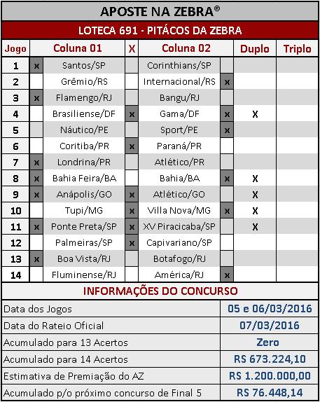 LOTECA 691 - PALPITES / PITÁCOS DA ZEBRA 01
