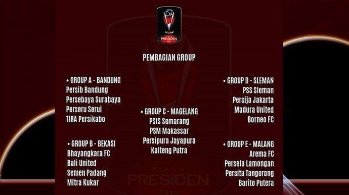 Grup Piala Presiden 2019