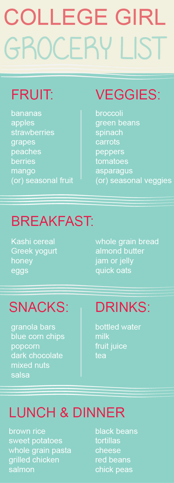 Food Check List For Univrsity Kitchen