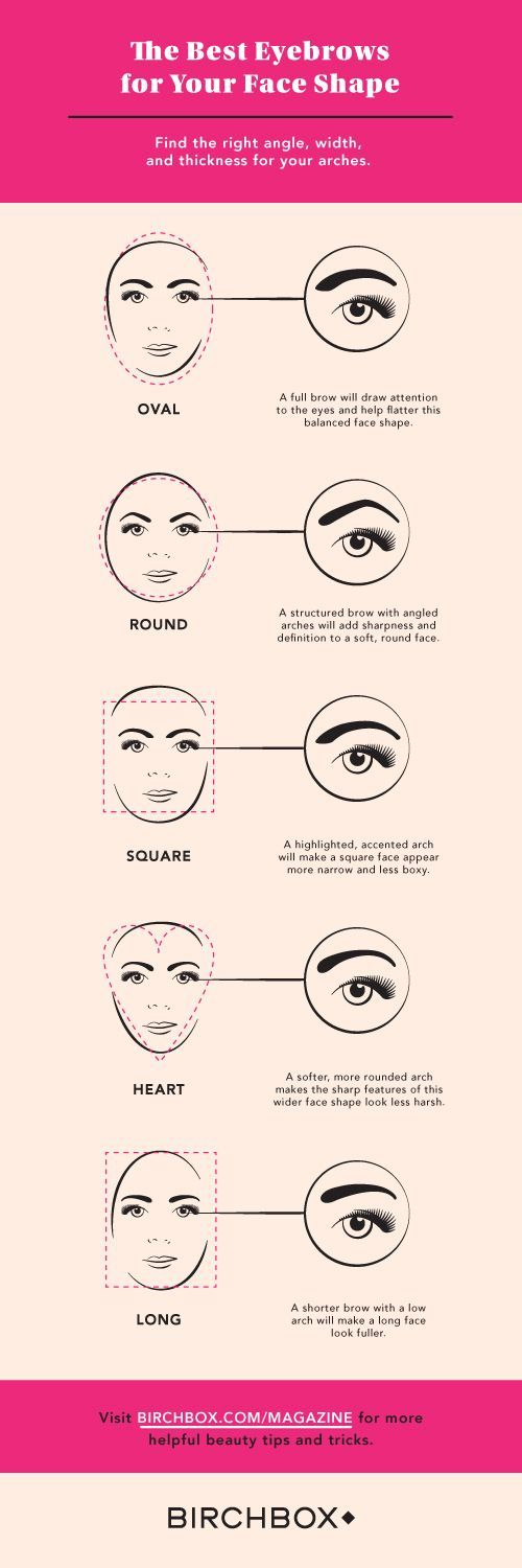 Eyebrow Shapes: How to Get the Best Brows for Your Face