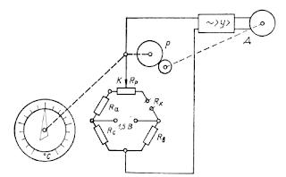 Функциональная схема автоматического моста типа КСМЗ