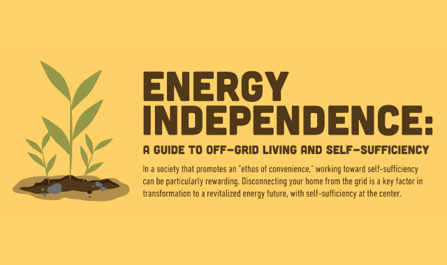 Energy Independence A Guide To Self-Sufficient Living