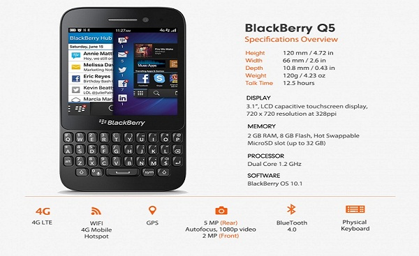 Blackberry phone Q5 up for the Canadian market