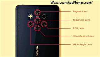 together with features of this upcoming Nokia mobile holler upwards Nokia ix PureView Launch appointment tin sack last this