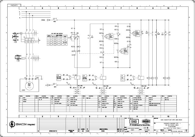 Wiring control motor DOL