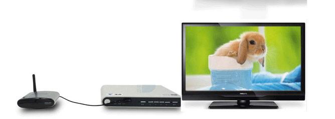 Wireless TV AV Sender