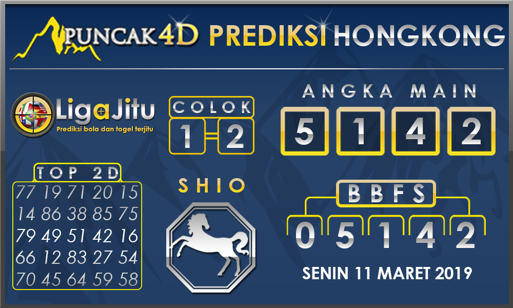 PREDIKSI TOGEL HONGKONG PUNCAK4D 11 MARET 2019