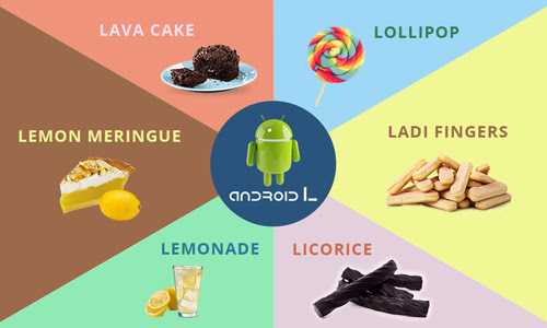 Download Android L APK [Android L Preview Theme]