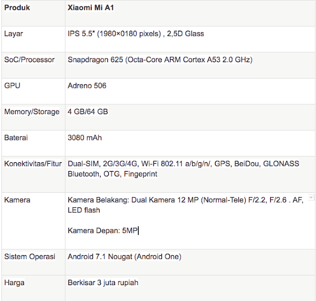 5 Fakta Tentang Smarphone Xiaomi Mi A1